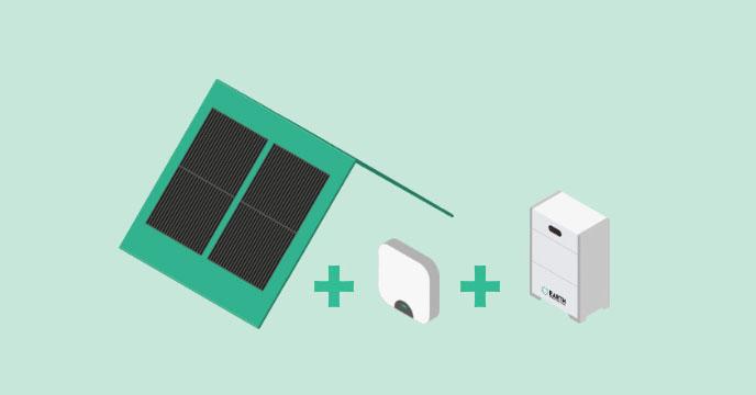 zonnepanelen + thuisbatterij